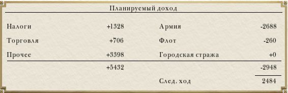 empire total war пираты